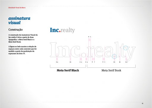 Inc.realty | Rebranding