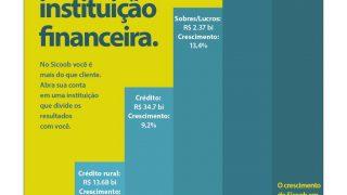 Sicoob | Jornal Valor Econômico